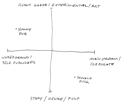 the comics continuum v1